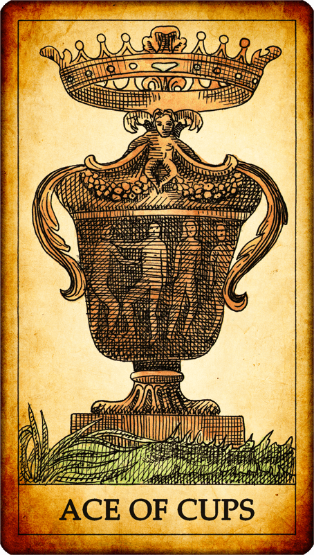 The Suit of Cups in the Tarot
